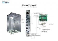 圣达金卡最新IC卡电梯控制系统